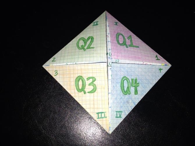 670 x 503 jpeg 115kB, Coordinate Plane Foldable | teaching math in a ...