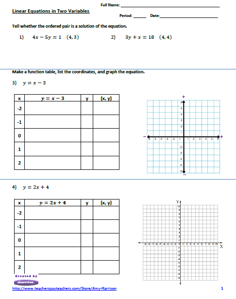 Write An Equation From A Table Of Values Worksheet