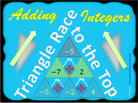 Integer Operations | teaching math in a virtual reality