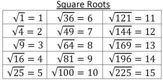 SquareRootsReferenceCard1
