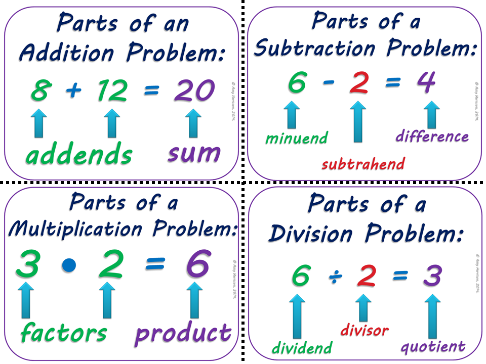 math sum addends parts grade tips wilson website problems rules