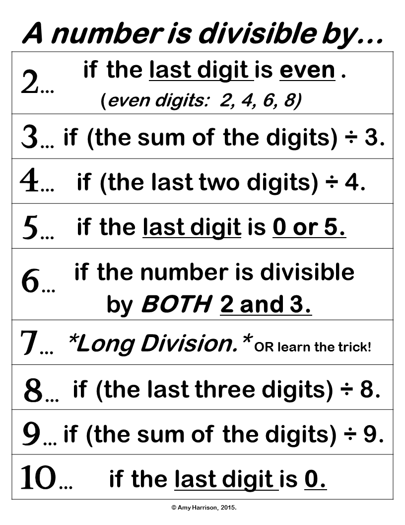 Divisibility rules worksheets grade 5