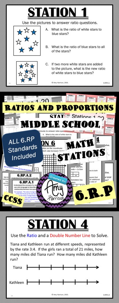 RatiosAndProportionalRelationships6thGradeAllStandardsPIN_AmyHarrison