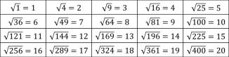 SquareRootsReferenceCard_1-400_5x4_WhiteBackground